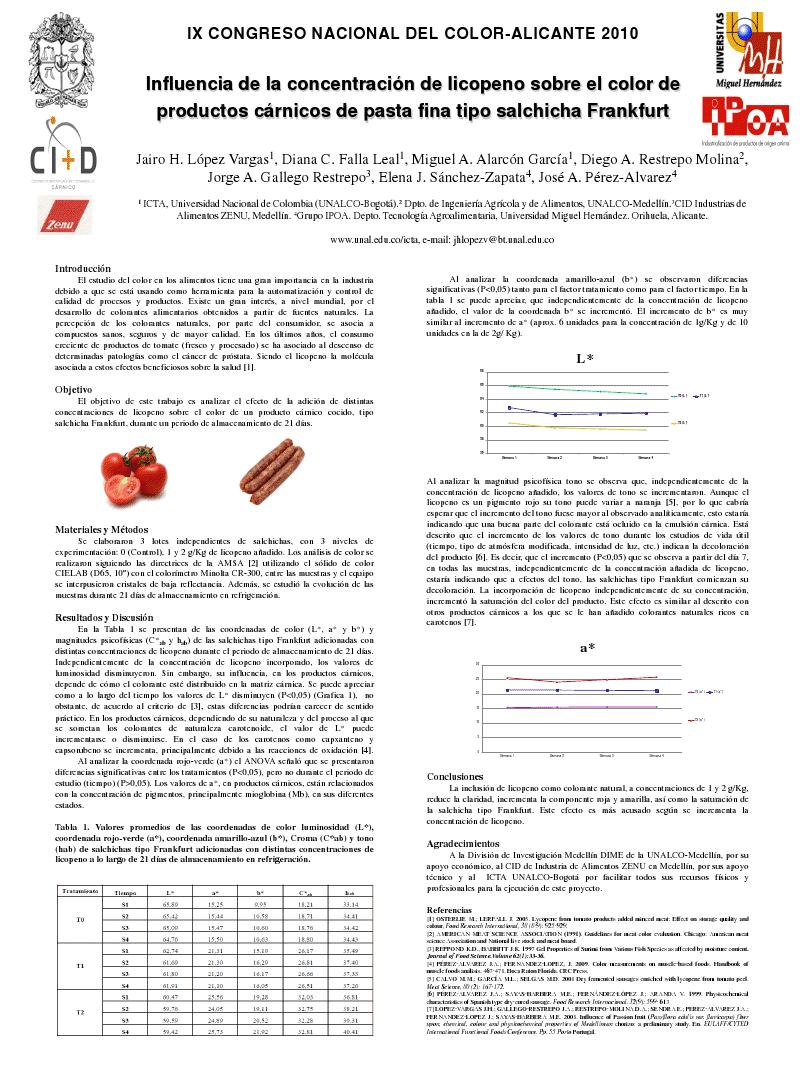 Rua influencia de la concentraci n de licopeno sobre el color de productos c rnicos de pasta - Colores para la concentracion ...